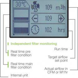 Przemysłowy filtr powietrza BOFA-AD1500-iQ