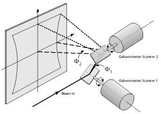 Hoe werkt een fiberlaser?