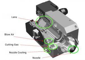 Fiber laser snijkop